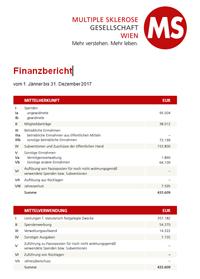 Multiple Sklerose Gesellschaft Wien: Finanzbericht 2017