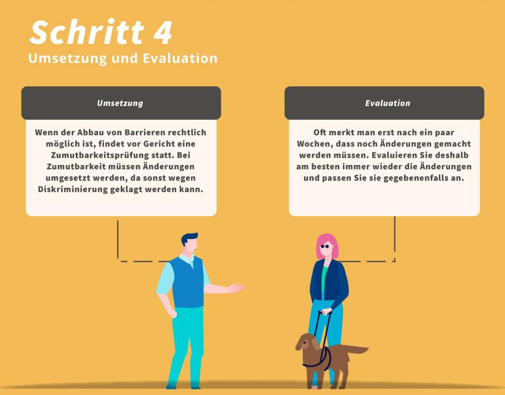 Infografik: Schritt 4 – Umsetzung und Evaluation