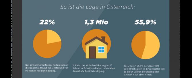 Infografik: Wie können Arbeitgeber den Arbeitsplatz barrierefrei gestalten?
