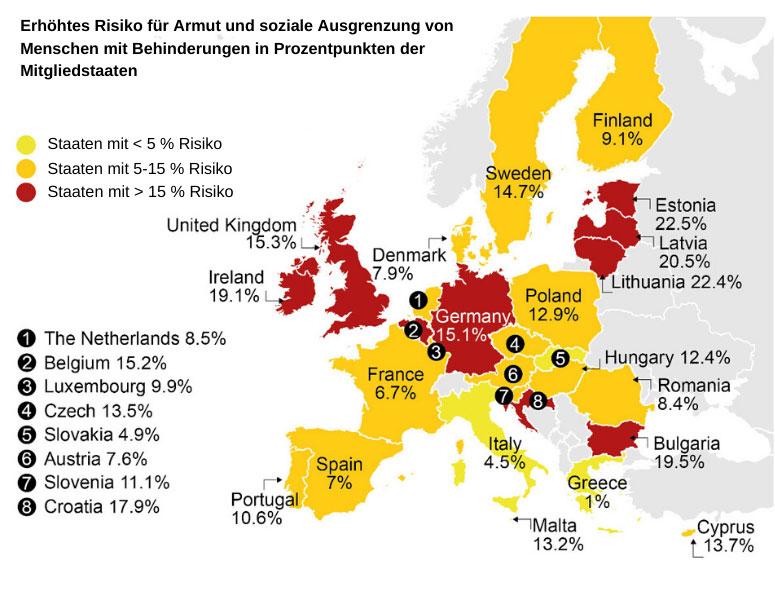 Erhöhtes Risiko für Armut und soziale Ausgrenzung von Menschen mit Behinderungen in Prozentpunkten der Mitgliedstaaten, Quelle: Statistik der Europäischen Union über Einkommen und Lebensbedingungen 2018, mit Ausnahme der Slowakei, Irlands und des Vereinigten Königreichs, für die diese Daten aus dem Jahr 2017 stammen.